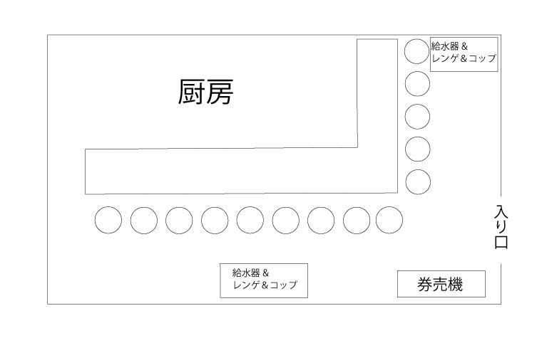 ラーメン二郎新宿歌舞伎町店に到着!5